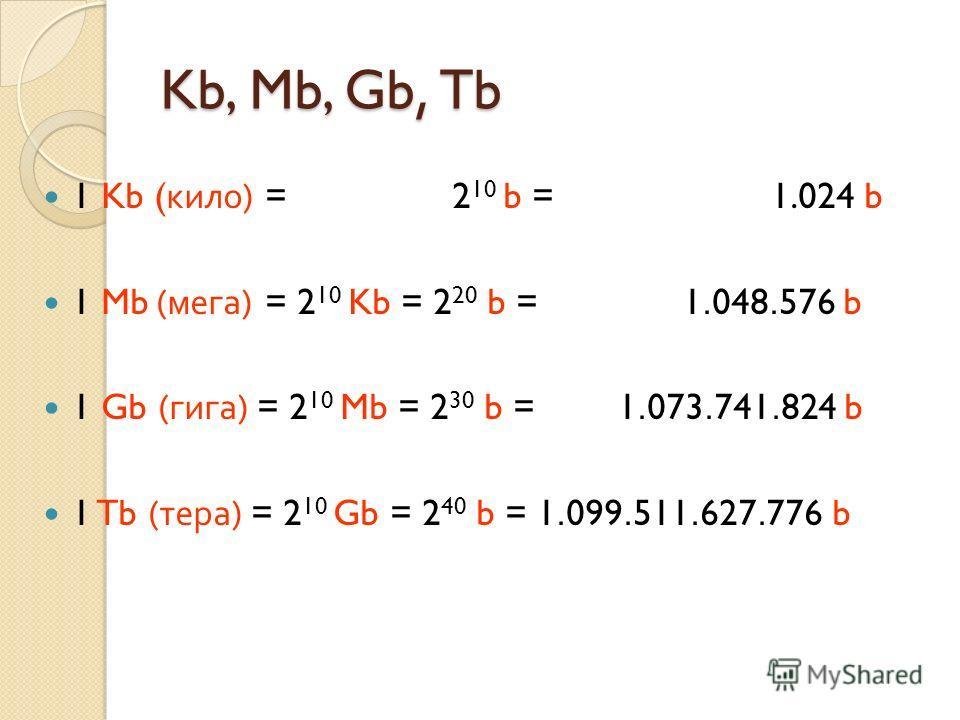 Байт На основании 1 байта, исходя из формулы Хартли, можно получить 256 различных комбинаций.000000007-ой 6-ой 5-ый 4-ый 3-ий 2-ой 1-ый 0-ой 111111117-ой 6-ой 5-ый 4-ый 3-ий 2-ой 1-ый 0-ой 0min 255 max