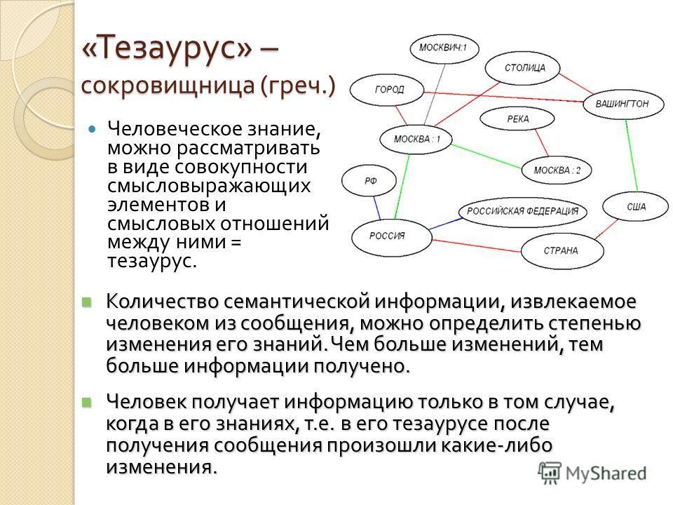 (c) Попова О. В., AME, Красноярск, 2005 19 Для измерения количества смыслового содержания информации, наибольшее признание получила тезаурусная мера, которая связана со способностью пользователя принимать поступившее сообщение. Тезаурус - это совокуп