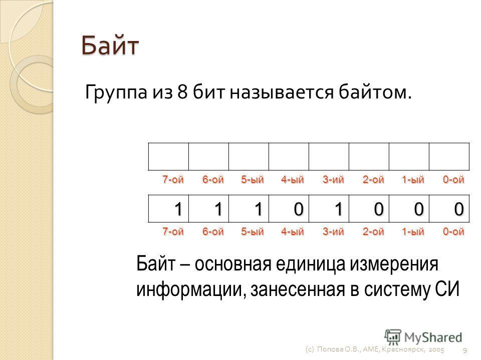 Обобщенная формула Хартли N=a I где I – число элементов системы, a – число возможных состояний каждого элемента, N – число возможных состояний всей системы