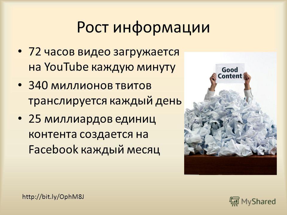Рост информации 72 часов видео загружается на YouTube каждую минуту 340 миллионов твитов транслируется каждый день 25 миллиардов единиц контента создается на Facebook каждый месяц http://bit.ly/OphM8J
