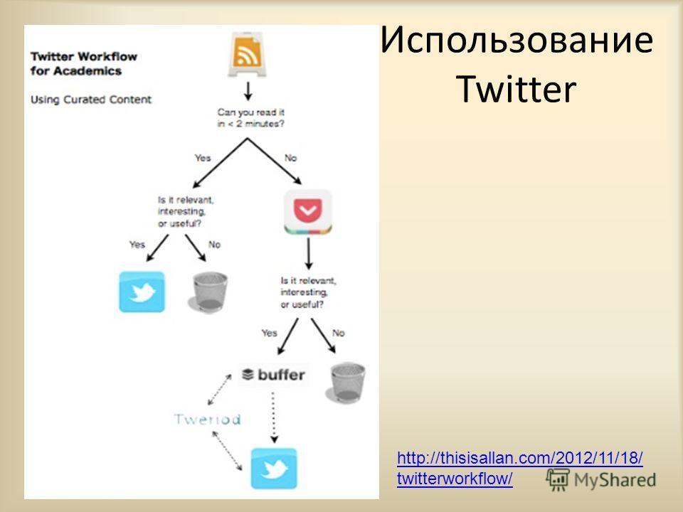 Использование Twitter http://thisisallan.com/2012/11/18/ twitterworkflow/