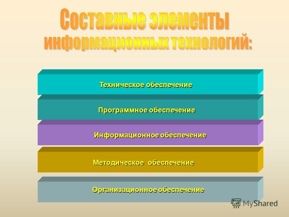 Техническое обеспечение Программное обеспечение Информационное обеспечение Методическое обеспечение Организационное обеспечение