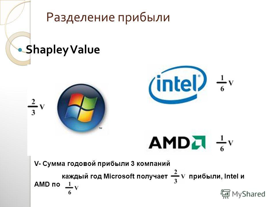 Разделение прибыли Shapley Value V- Сумма годовой прибыли 3 компаний каждый год Microsoft получает прибыли, Intel и АМD по