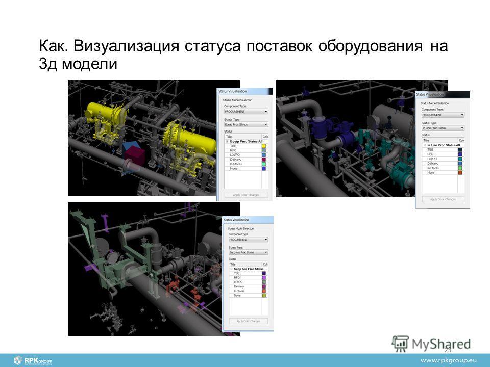 Как. Визуализация статуса поставок оборудования на 3 д модели 24