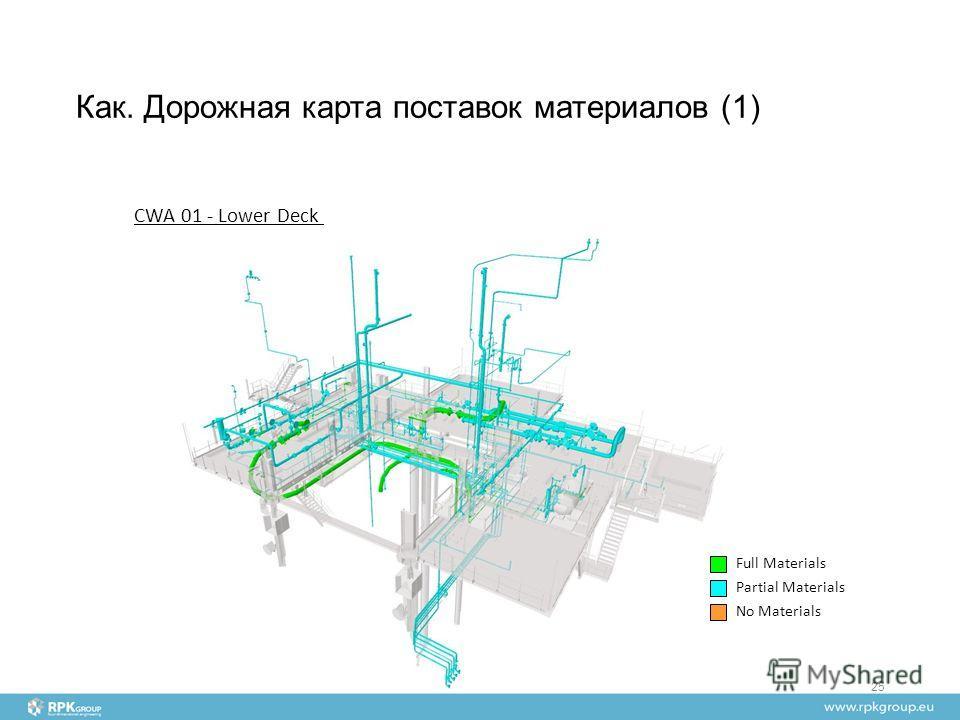 CWA 01 - Lower Deck No Materials Partial Materials Full Materials Как. Дорожная карта поставок материалов (1) 25