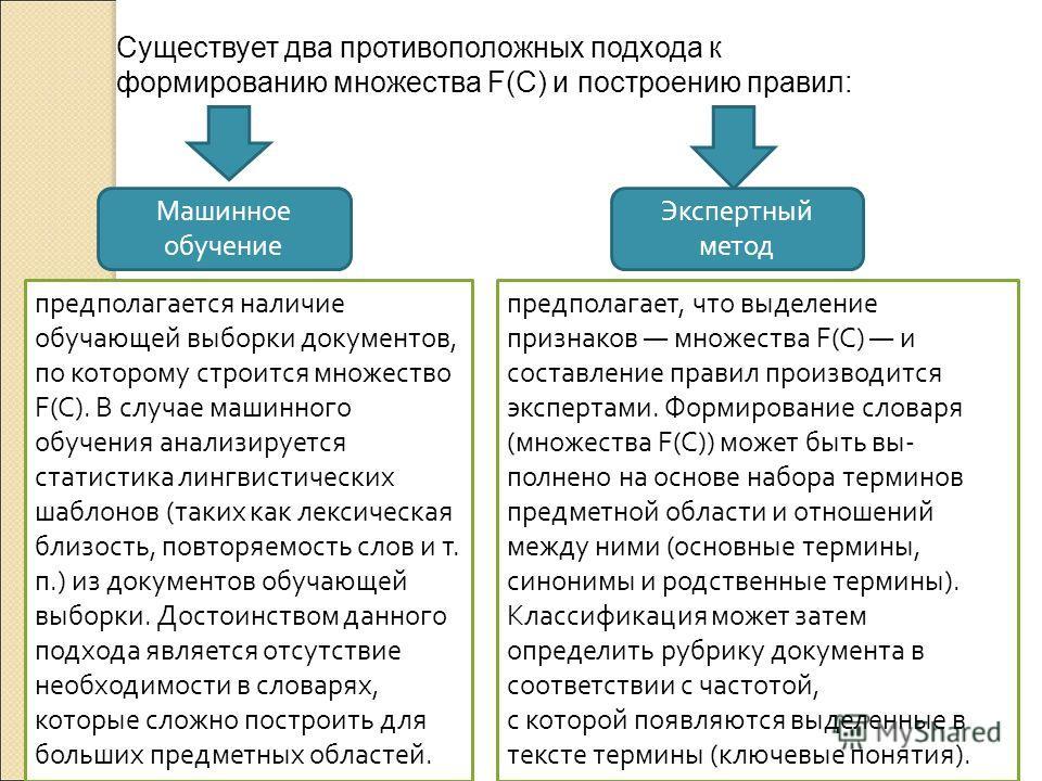 Существует два противоположных подхода к формированию множества F(C) и построению правил: Машинное обучение Экспертный метод предполагается наличие обучающей выборки документов, по которому строится множество F(C). В случае машинного обучения анализи