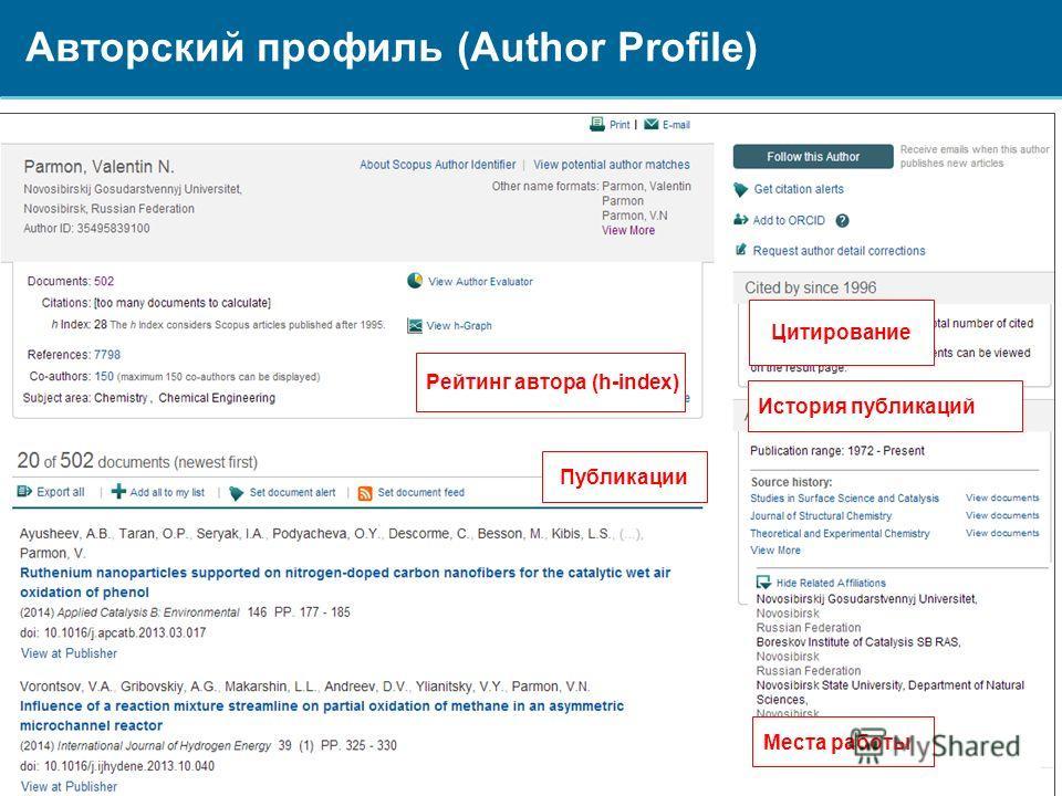 Авторский профиль (Author Profile) Публикации Цитирование Рейтинг автора (h-index) История публикаций Места работы