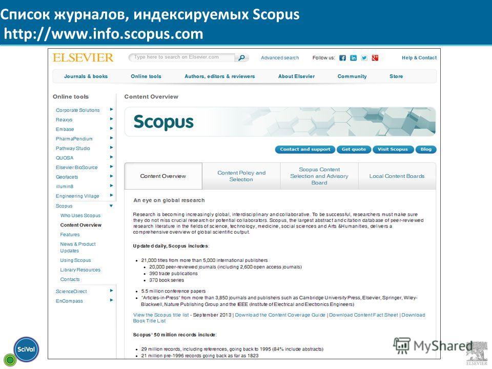 Список журналов, индексируемых Scopus http://www.info.scopus.com