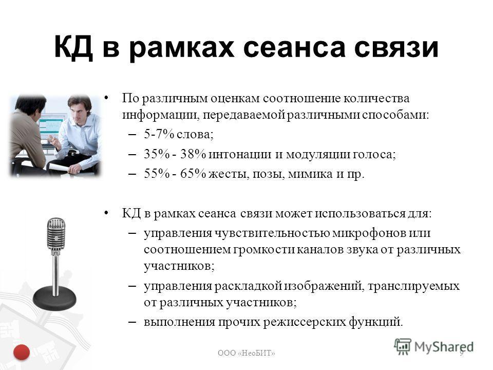 КД в рамках сеанса связи По различным оценкам соотношение количества информации, передаваемой различными способами: – 5-7% слова; – 35% - 38% интонации и модуляции голоса; – 55% - 65% жесты, позы, мимика и пр. КД в рамках сеанса связи может использов