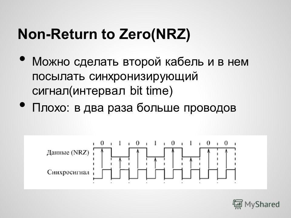 Non-Return to Zero(NRZ) Можно сделать второй кабель и в нем посылать синхронизирующий сигнал(интервал bit time) Плохо: в два раза больше проводов