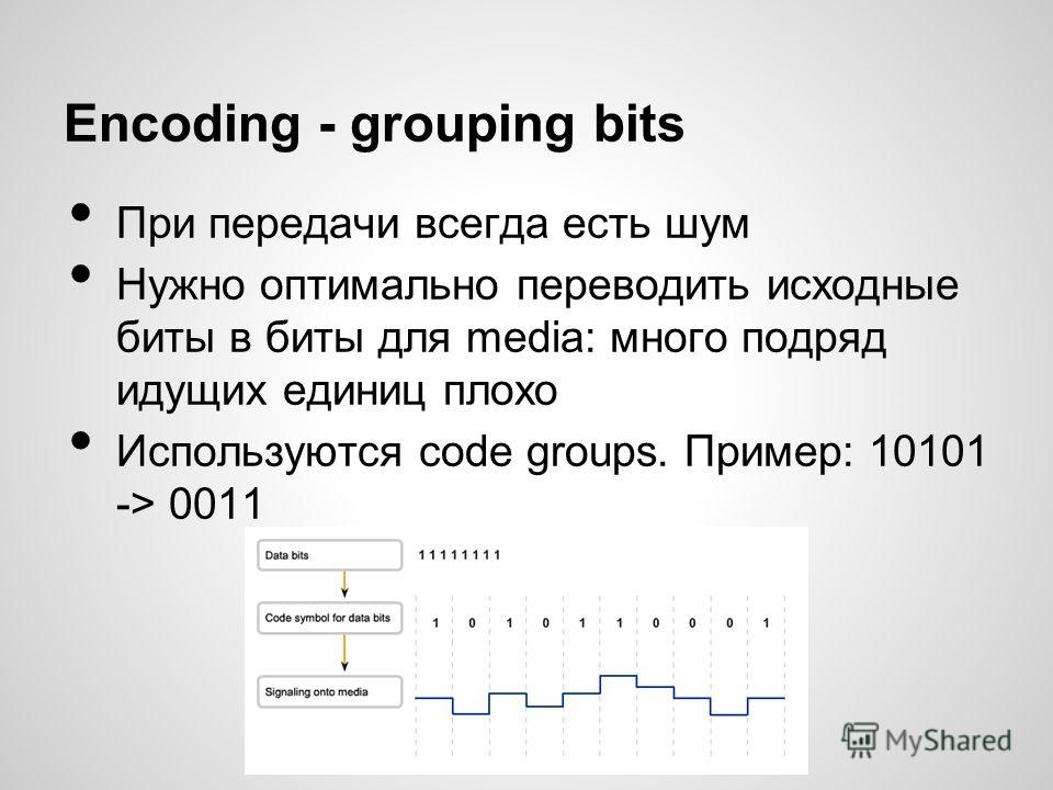 Encoding - grouping bits При передачи всегда есть шум Нужно оптимально переводить исходные биты в биты для media: много подряд идущих единиц плохо Используются code groups. Пример: 10101 -> 0011