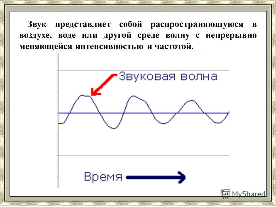 Звук представляет собой распространяющуюся в воздухе, воде или другой среде волну с непрерывно меняющейся интенсивностью и частотой.