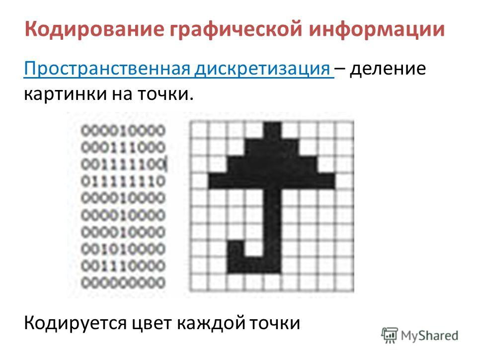 Кодирование графической информации Пространственная дискретизация – деление картинки на точки. Кодируется цвет каждой точки