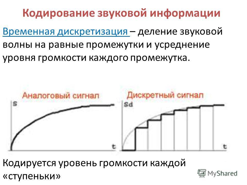 Кодирование звуковой информации Временная дискретизация – деление звуковой волны на равные промежутки и усреднение уровня громкости каждого промежутка. Кодируется уровень громкости каждой «ступеньки»