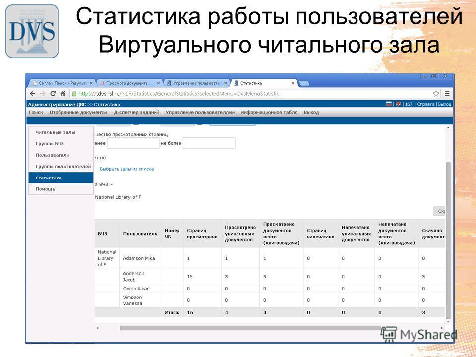 Статистика работы пользователей Виртуального читального зала