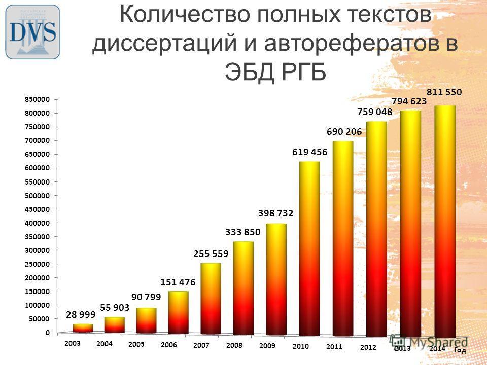 Количество полных текстов диссертаций и авторефератов в ЭБД РГБ