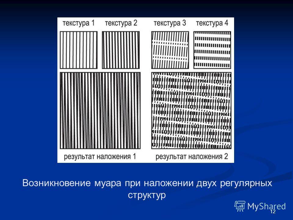 12 Возникновение муара при наложении двух регулярных структур