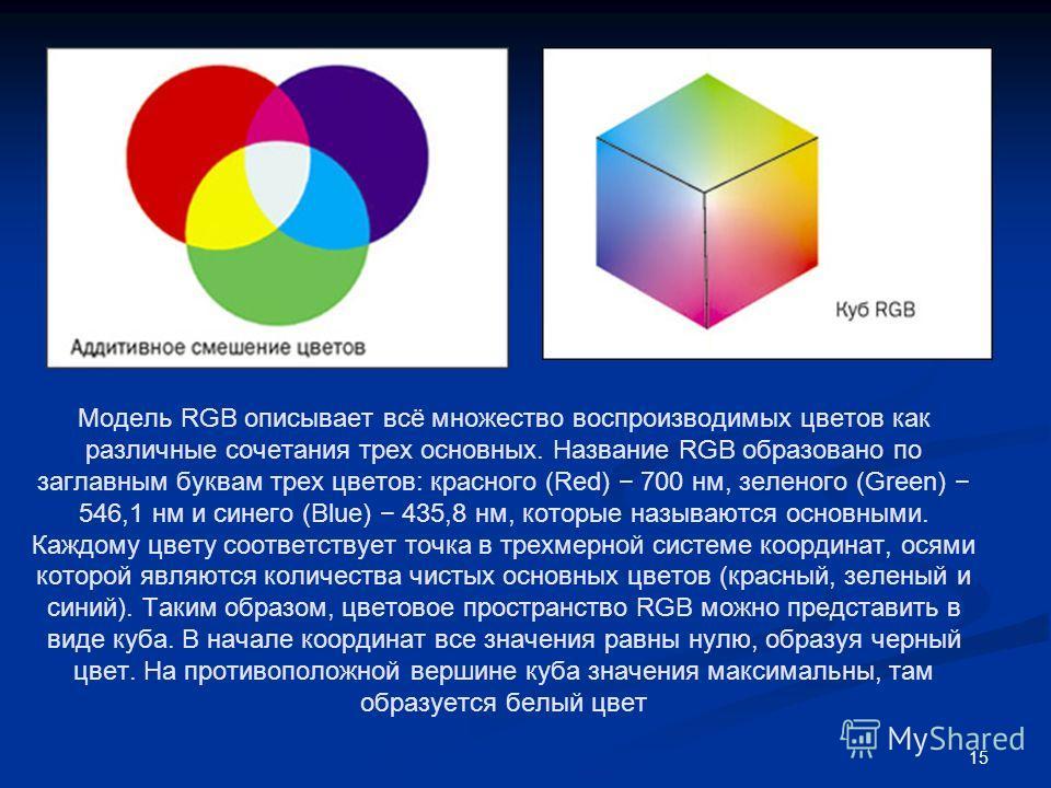 15 Модель RGB описывает всё множество воспроизводимых цветов как различные сочетания трех основных. Название RGB образовано по заглавным буквам трех цветов: красного (Red) 700 нм, зеленого (Green) 546,1 нм и синего (Blue) 435,8 нм, которые называются