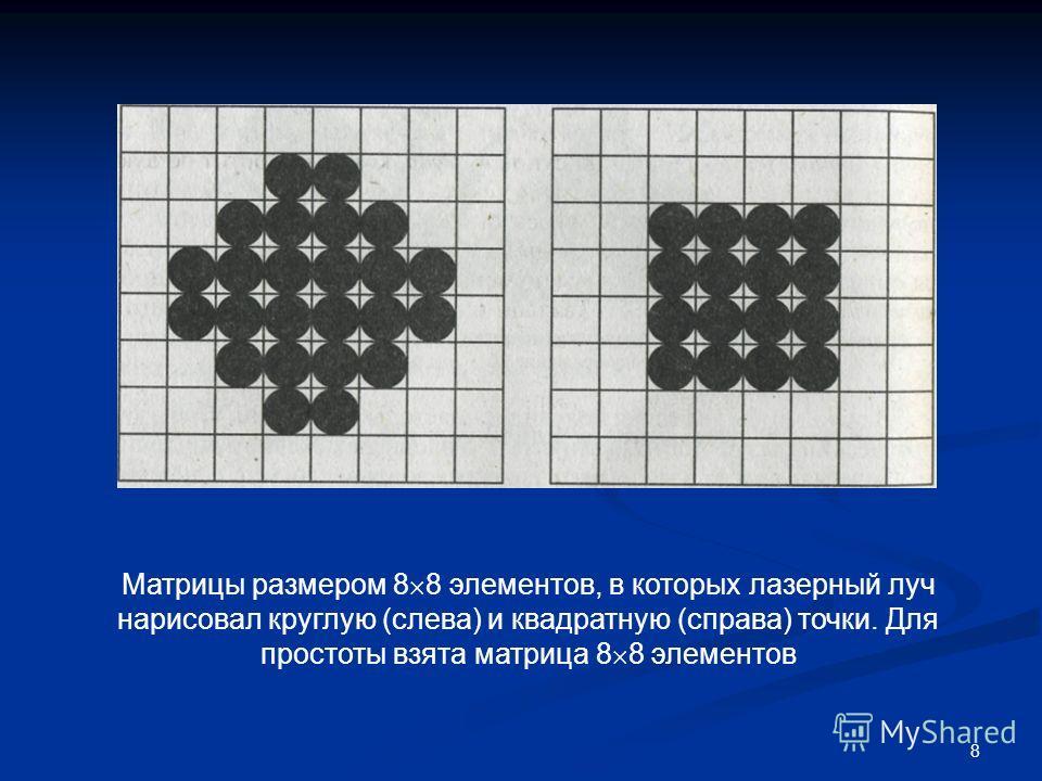 8 Матрицы размером 8 8 элементов, в которых лазерный луч нарисовал круглую (слева) и квадратную (справа) точки. Для простоты взята матрица 8 8 элементов