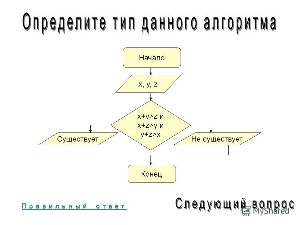 Начало x+y>z и x+z>y и y+z>x x, y, z Существует Не существует Конец Правильный ответ Правильный ответ