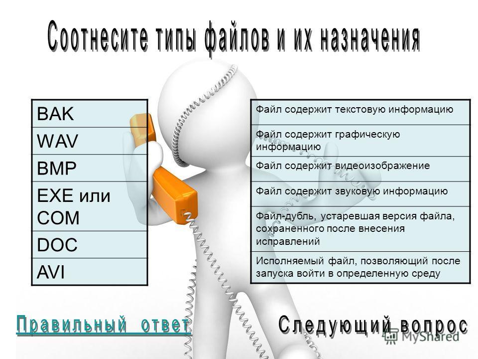 BAK WAV BMP EXE или COM DOC AVI Файл содержит текстовую информацию Файл содержит графическую информацию Файл содержит видеоизображение Файл содержит звуковую информацию Файл-дубль, устаревшая версия файла, сохраненного после внесения исправлений Испо
