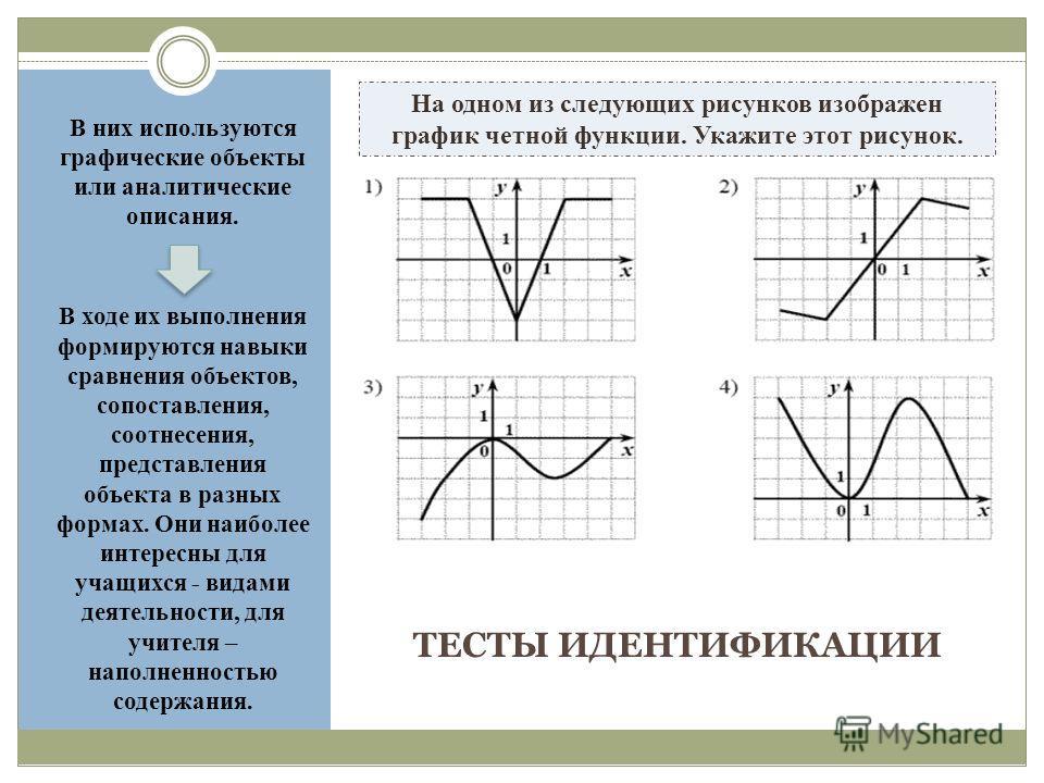 ТЕСТЫ ИДЕНТИФИКАЦИИ В них используются графические объекты или аналитические описания. В ходе их выполнения формируются навыки сравнения объектов, сопоставления, соотнесения, представления объекта в разных формах. Они наиболее интересны для учащихся