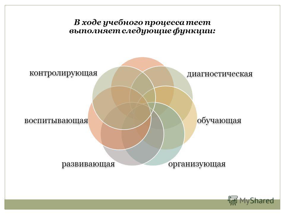 В ходе учебного процесса тест выполняет следующие функции: диагностическая обучающая организующаяразвивающая воспитывающая контролирующая