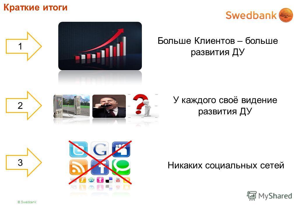 © Swedbank Никаких социальных сетей Краткие итоги 1 Больше Клиентов – больше развития ДУ 2 У каждого своё видение развития ДУ 3