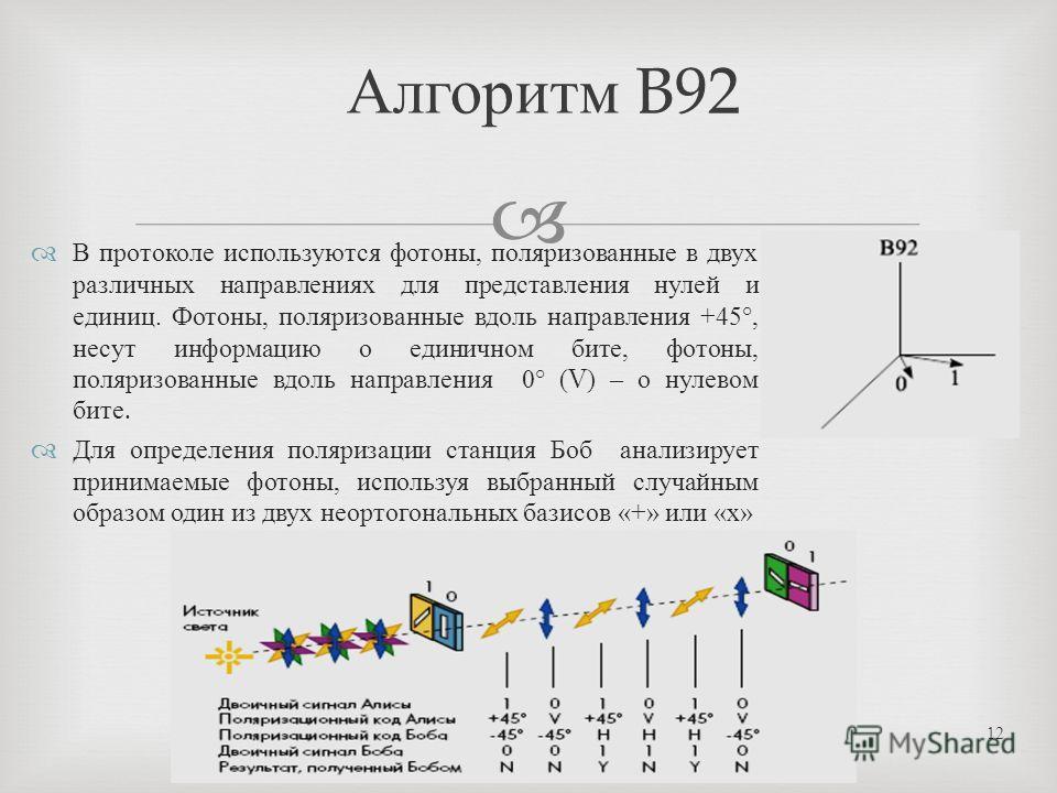 В протоколе используются фотоны, поляризованные в двух различных направлениях для представления нулей и единиц. Фотоны, поляризованные вдоль направления +45°, несут информацию о единичном бите, фотоны, поляризованные вдоль направления 0° (V) – о нуле