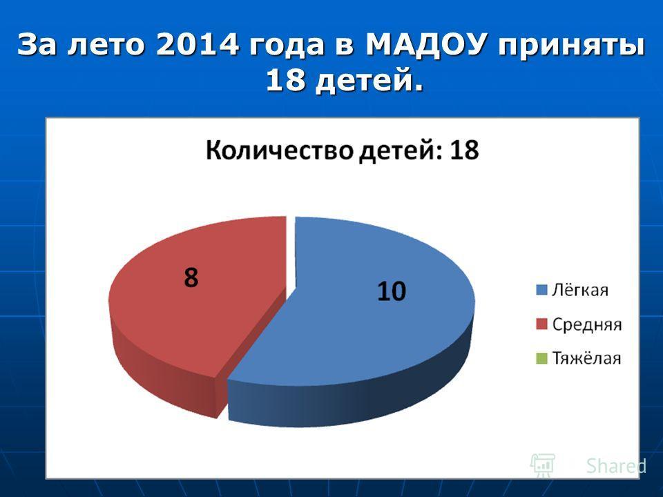 За лето 2014 года в МАДОУ приняты 18 детей.