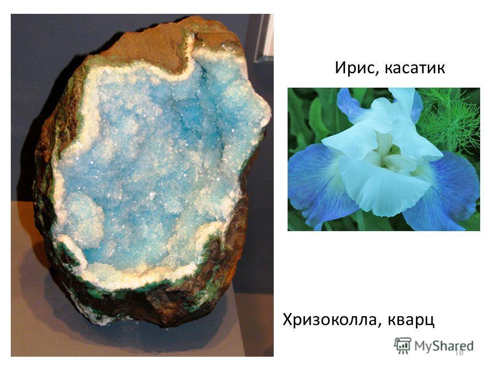 18 Хризоколла, кварц Ирис, касатик