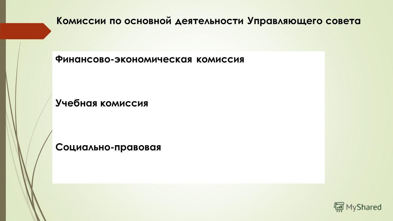 Комиссии по основной деятельности Управляющего совета Финансово-экономическая комиссия Учебная комиссия Социально-правовая