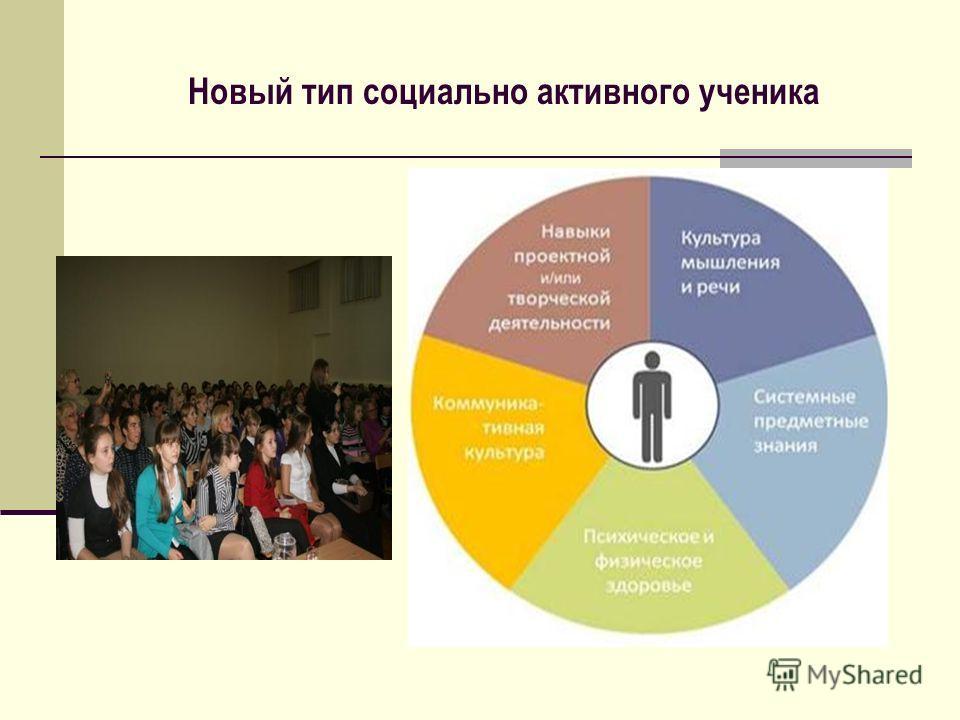 Новый тип социально активного ученика