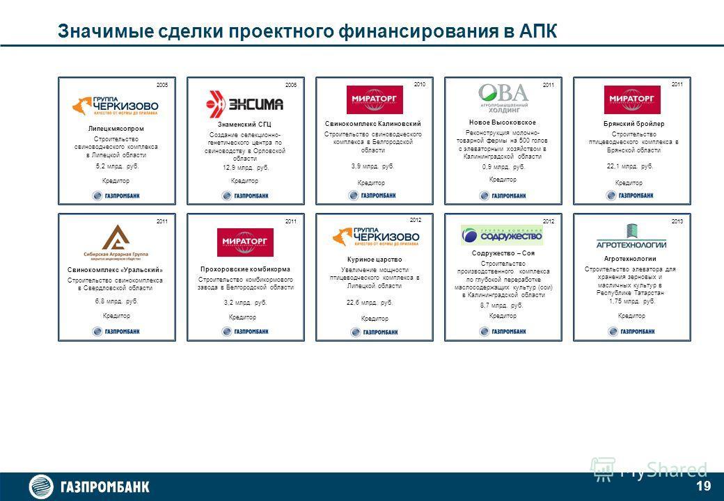Газпромбанк кредиты юридическим лицам