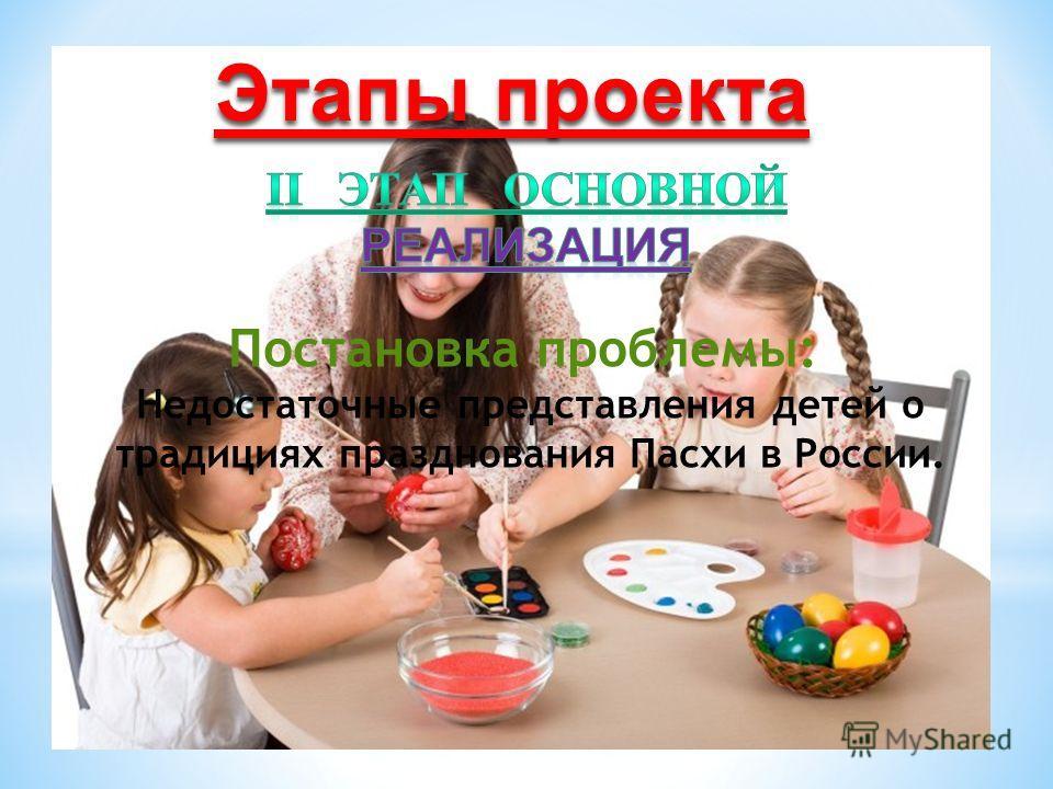 Этапы проекта Постановка проблемы: Недостаточные представления детей о традициях празднования Пасхи в России.