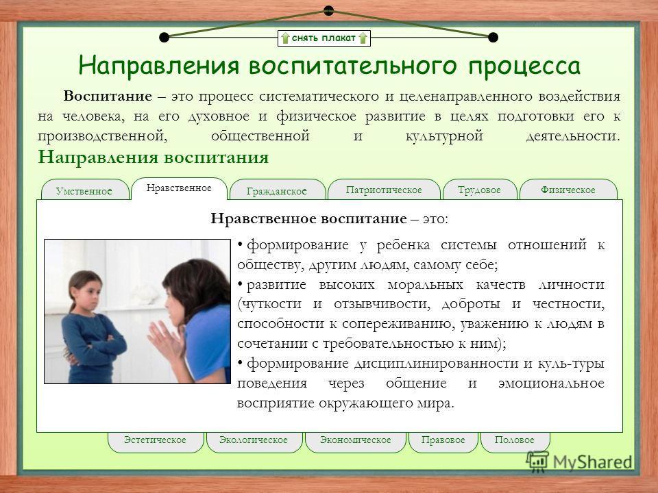 снять плакат Направления воспитательного процесса Воспитание – это процесс систематического и целенаправленного воздействия на человека, на его духовное и физическое развитие в целях подготовки его к производственной, общественной и культурной деятел