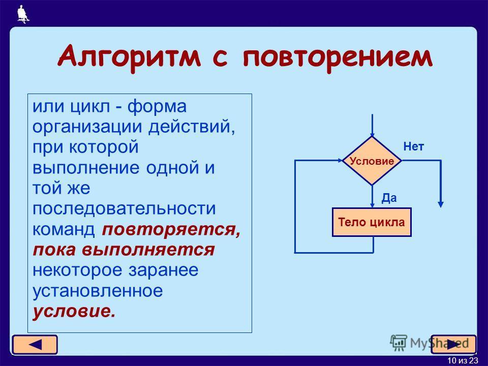 10 из 23 Алгоритм с повторением или цикл - форма организации действий, при которой выполнение одной и той же последовательности команд повторяется, пока выполняется некоторое заранее установленное условие. Условие Тело цикла Да Нет