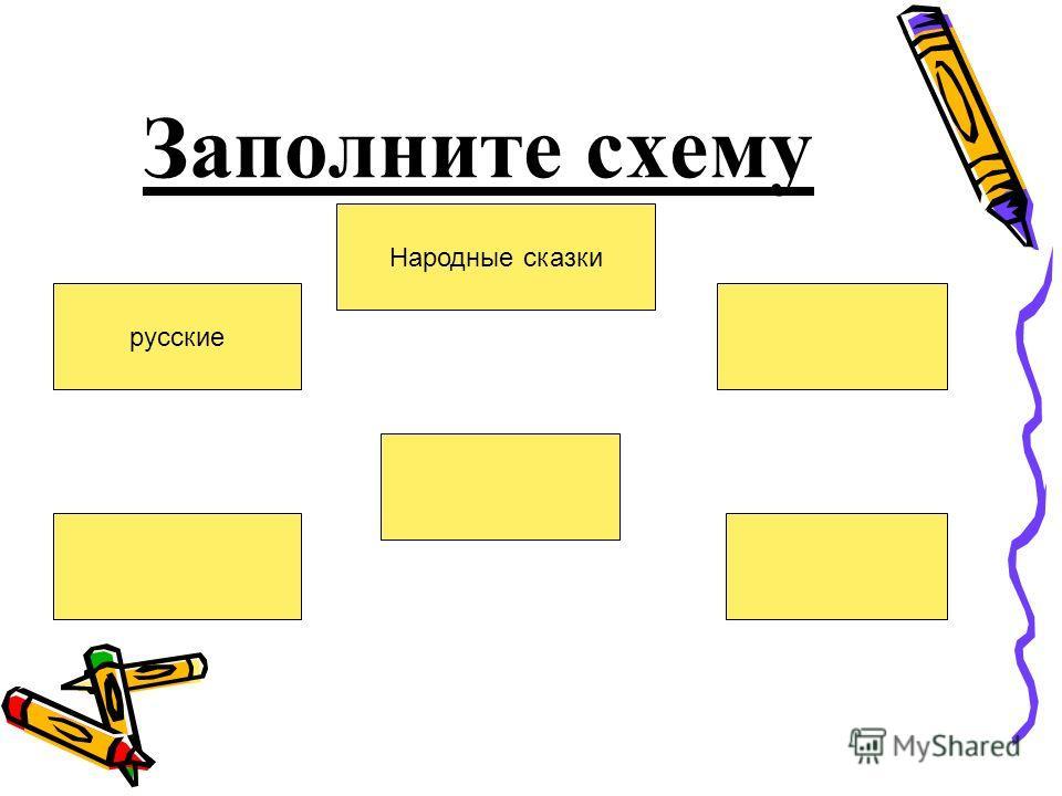 Заполните схему Народные сказки русские