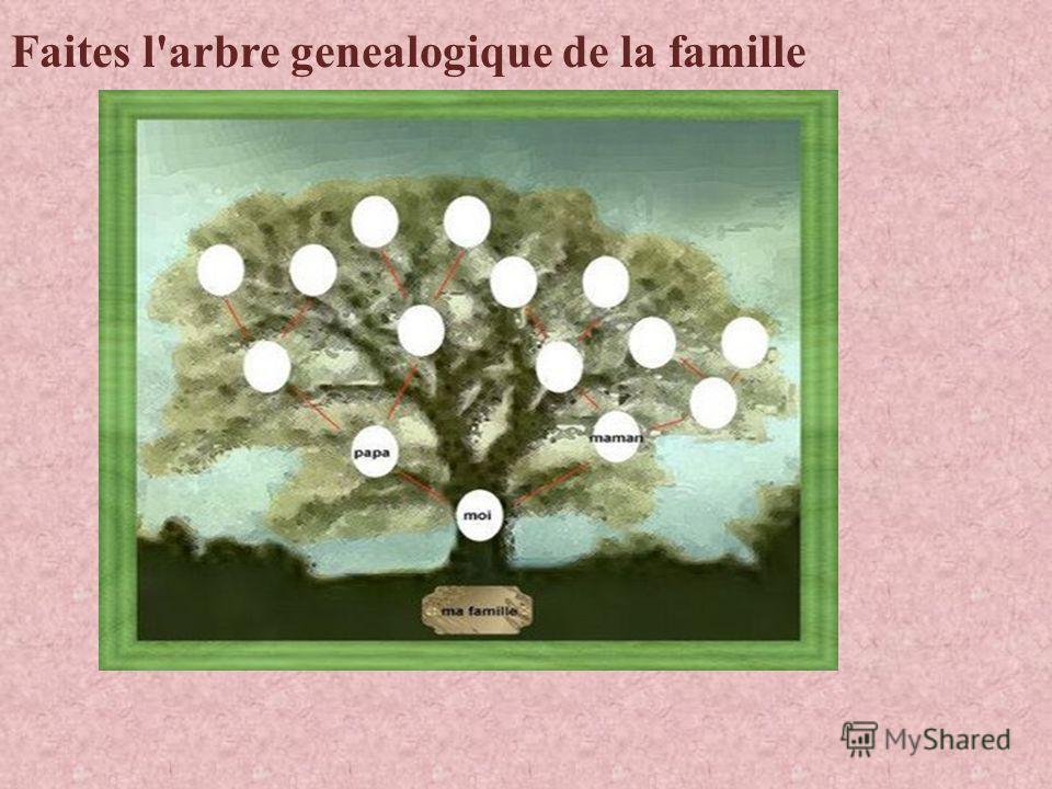 Faites l'arbre genealogique de la famille