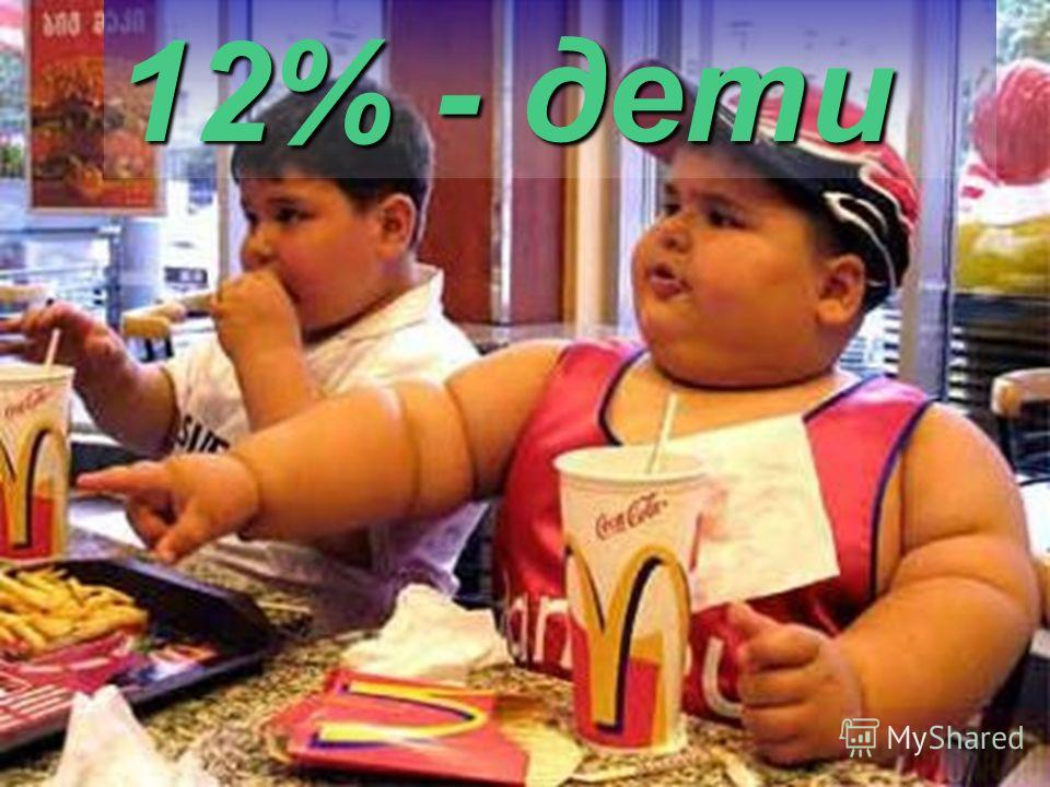 12% - дети
