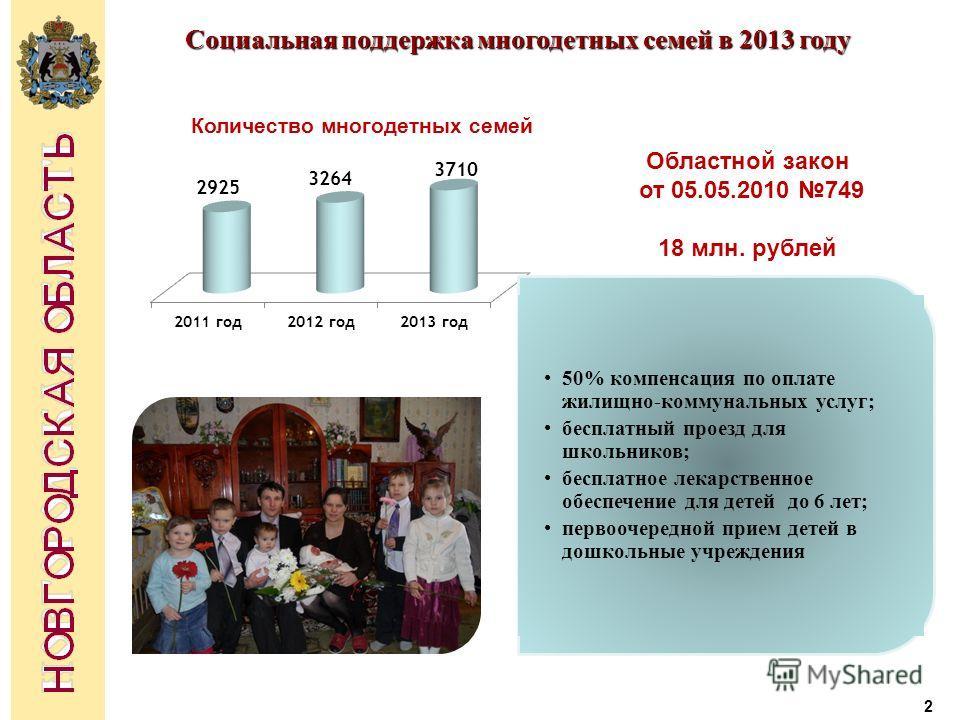 2 Социальная поддержка многодетных семей в 2013 году Количество многодетных семей 50% компенсация по оплате жилищно-коммунальных услуг; бесплатный проезд для школьников; бесплатное лекарственное обеспечение для детей до 6 лет; первоочередной прием де
