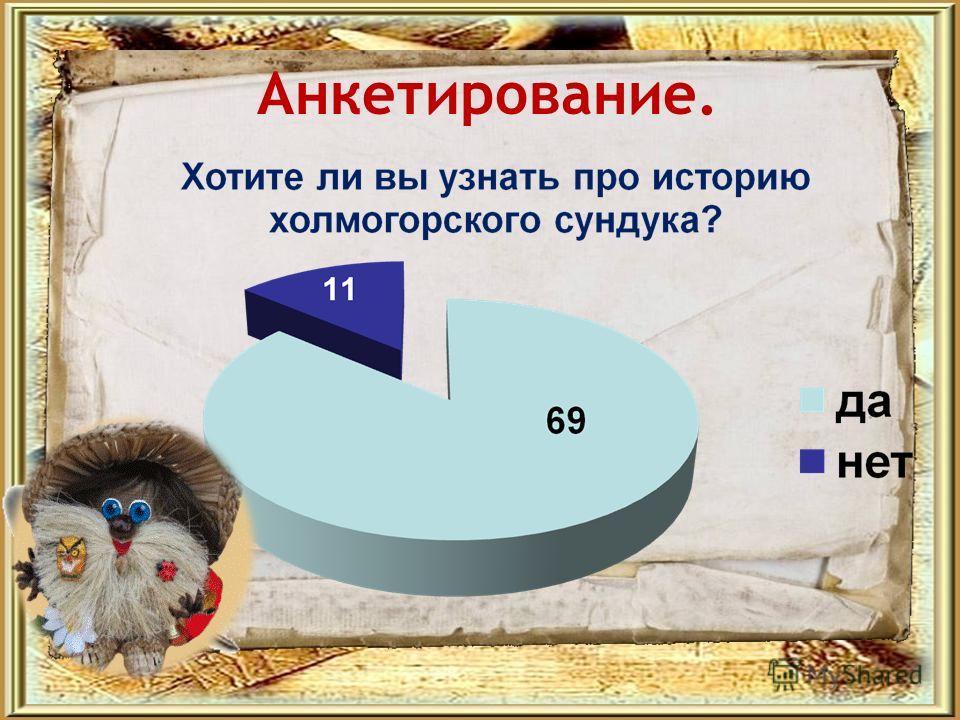 Анкетирование.