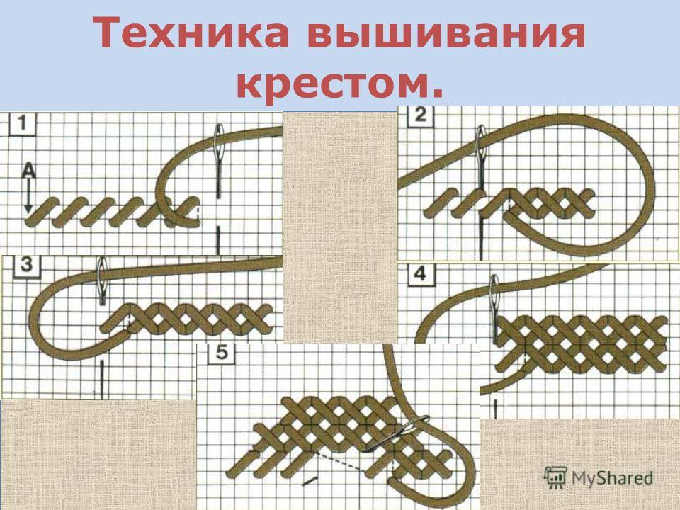 Техника вышивания крестом.