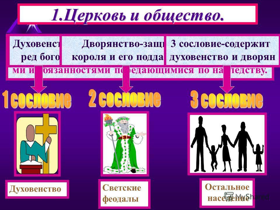 1. Церковь и общество. сословия Средневековое общество делилось на сословия- большие группы людей, с одинаковыми права ми и обязанностями передающимися по наследству. Духовенство Светские феодалы Остальное население Духовенство-заступается пе- ред бо