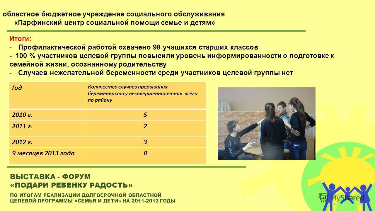 ПО ИТОГАМ РЕАЛИЗАЦИИ ДОЛГОСРОЧНОЙ ОБЛАСТНОЙ ЦЕЛЕВОЙ ПРОГРАММЫ «СЕМЬЯ И ДЕТИ» НА 2011-2013 ГОДЫ ВЫСТАВКА - ФОРУМ «ПОДАРИ РЕБЕНКУ РАДОСТЬ» областное бюджетное учреждение социального обслуживания «Парфинский центр социальной помощи семье и детям» Итоги: