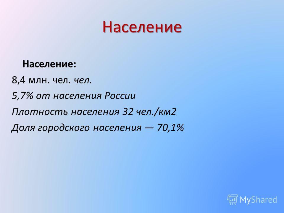 Население Население: 8,4 млн. чел. чел. 5,7% от населения России Плотность населения 32 чел./км 2 Доля городского населения 70,1%