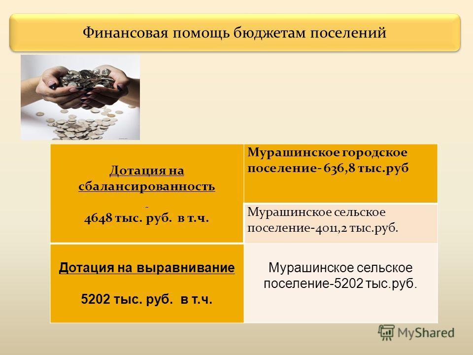 Финансовая помощь бюджетам поселений Дотация на сбалансированность 4648 тыс. руб. в т.ч. Мурашинское городское поселение- 636,8 тыс.руб Мурашинское сельское поселение-4011,2 тыс.руб. Дотация на выравнивание 5202 тыс. руб. в т.ч. Мурашинское сельское