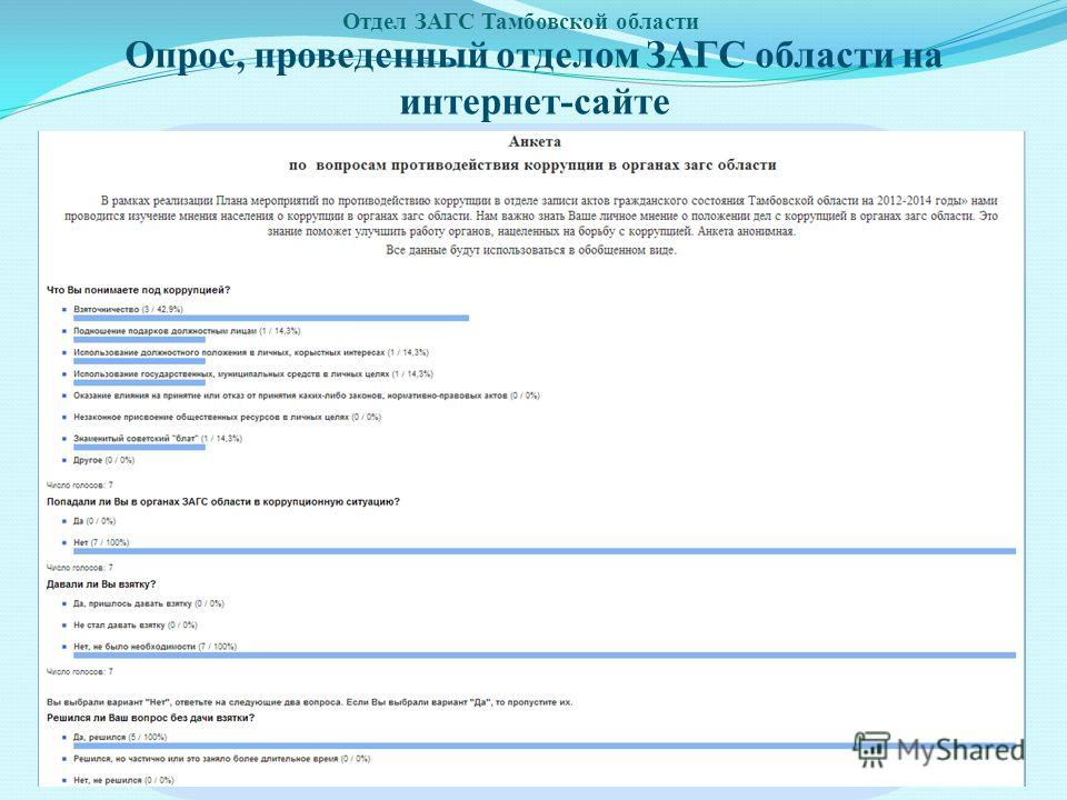 Опрос, проведенный отделом ЗАГС области на интернет-сайте Отдел ЗАГС Тамбовской области