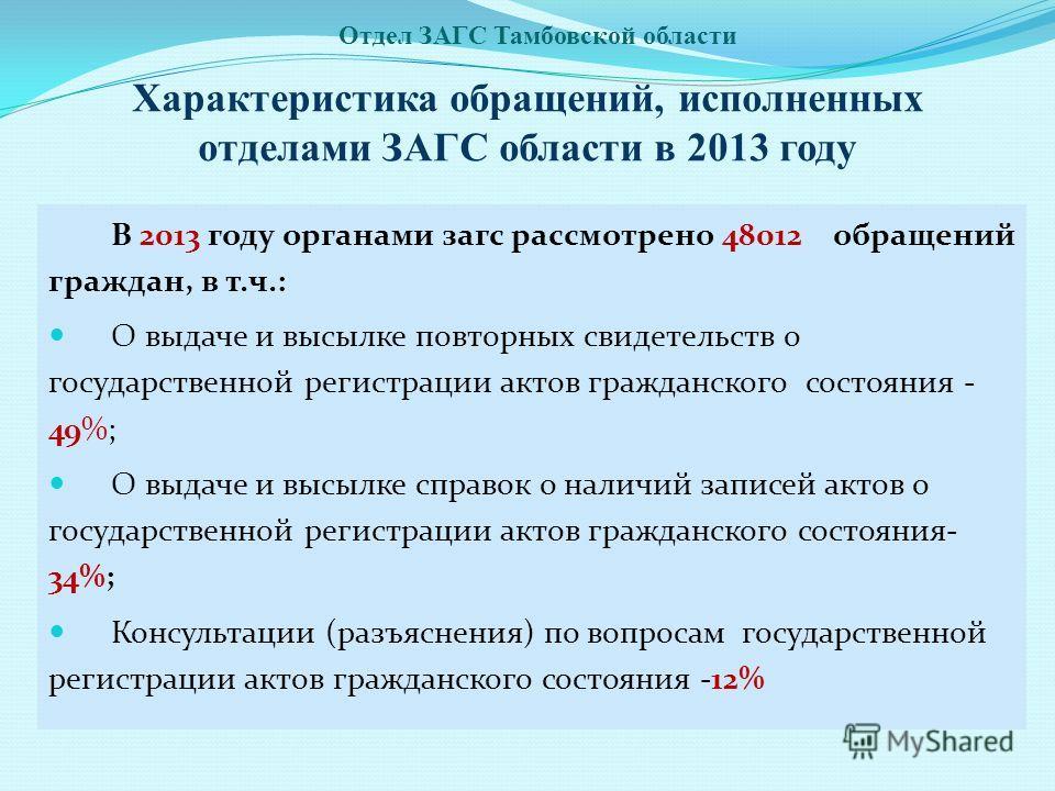 Характеристика обращений, исполненных отделами ЗАГС области в 2013 году В 2013 году органами загс рассмотрено 48012 обращений граждан, в т.ч.: О выдаче и высылке повторных свидетельств о государственной регистрации актов гражданского состояния - 49%;