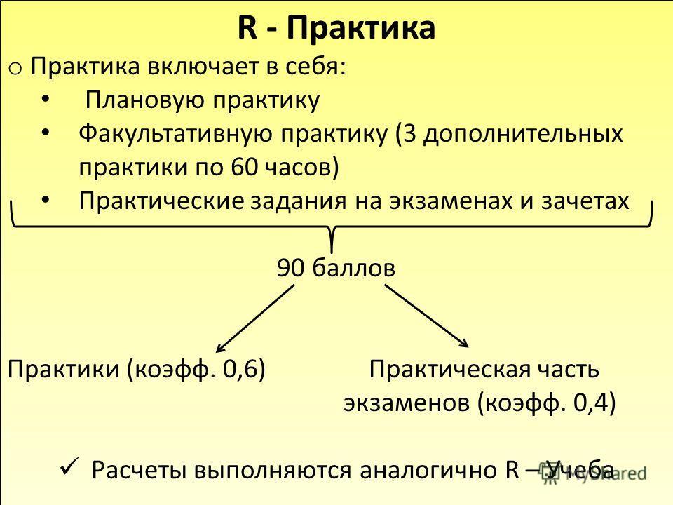 R - Практика o Практика включает в себя: Плановую практику Факультативную практику (3 дополнительных практики по 60 часов) Практические задания на экзаменах и зачетах 90 баллов Практики (коэфф. 0,6) Практическая часть экзаменов (коэфф. 0,4) Расчеты в